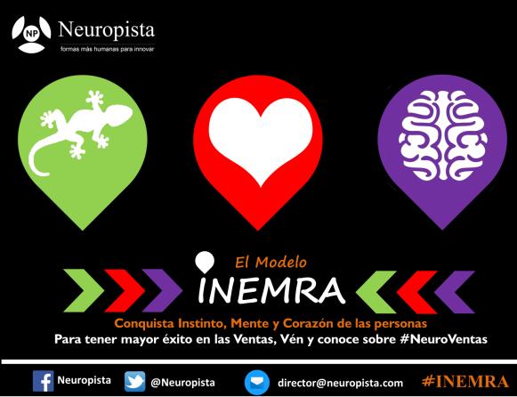 INEMRA en las Ventas Aplicando Neuroventas y